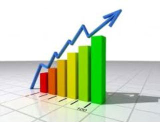 Investing Strategy Bar Graph images2